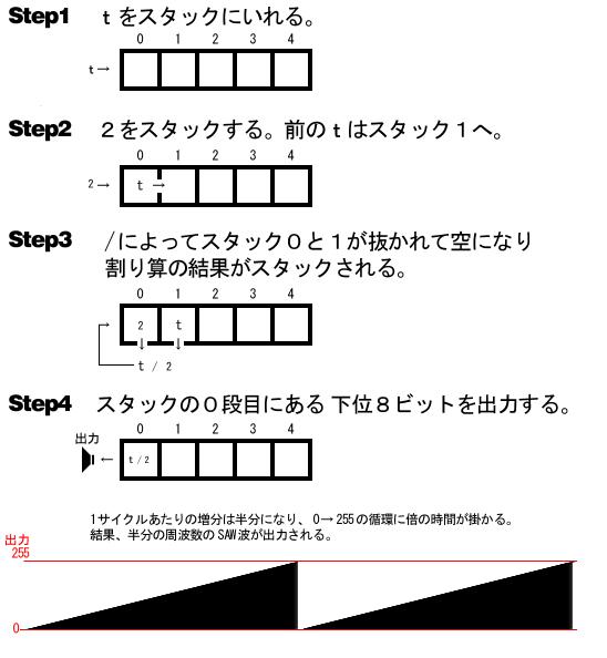 図t2割り.jpg
