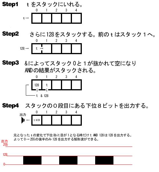 図t128AND.jpg
