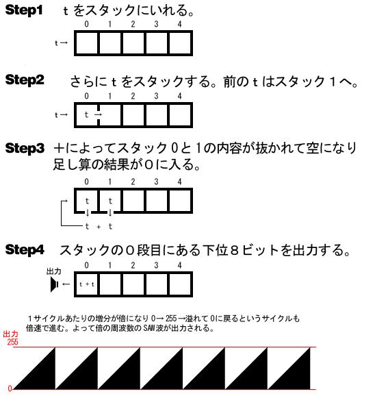 図tt+.jpg